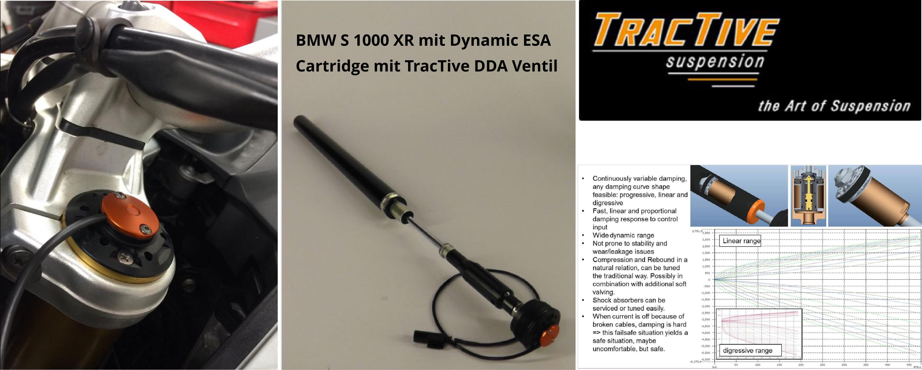Closed Cartridge für BMW S 1000 XR